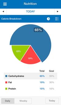 my fitness pal diet app